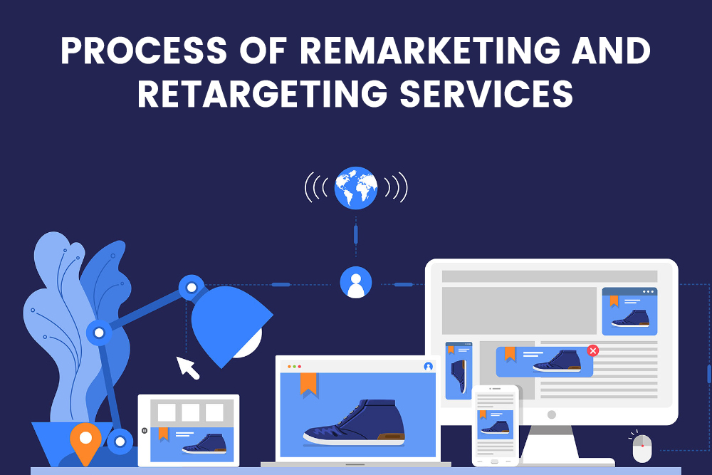 Process of Remarketing and Retargeting Services.
