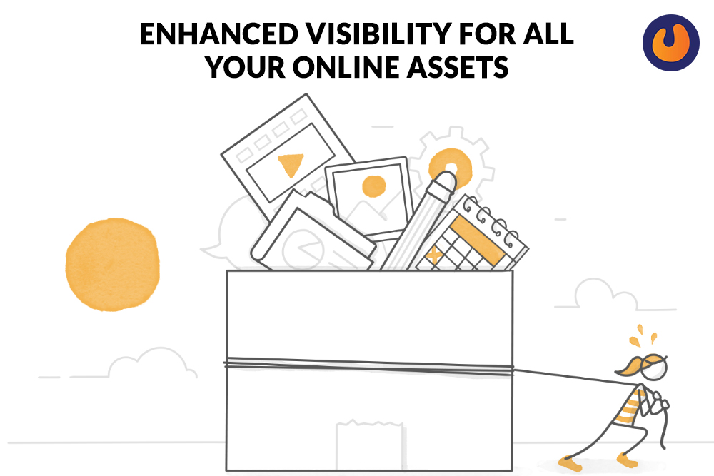 Enhanced Visibility for all Your Online Assets