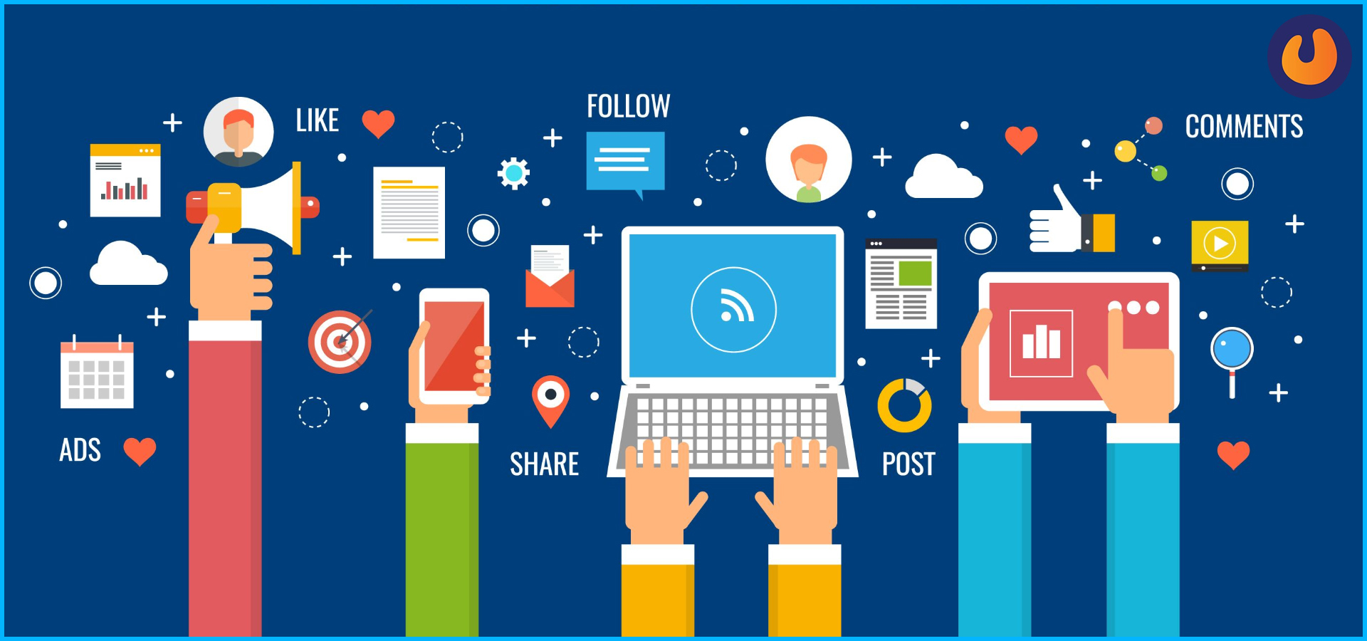 Social Media Advertising Statistics to watch in 2020