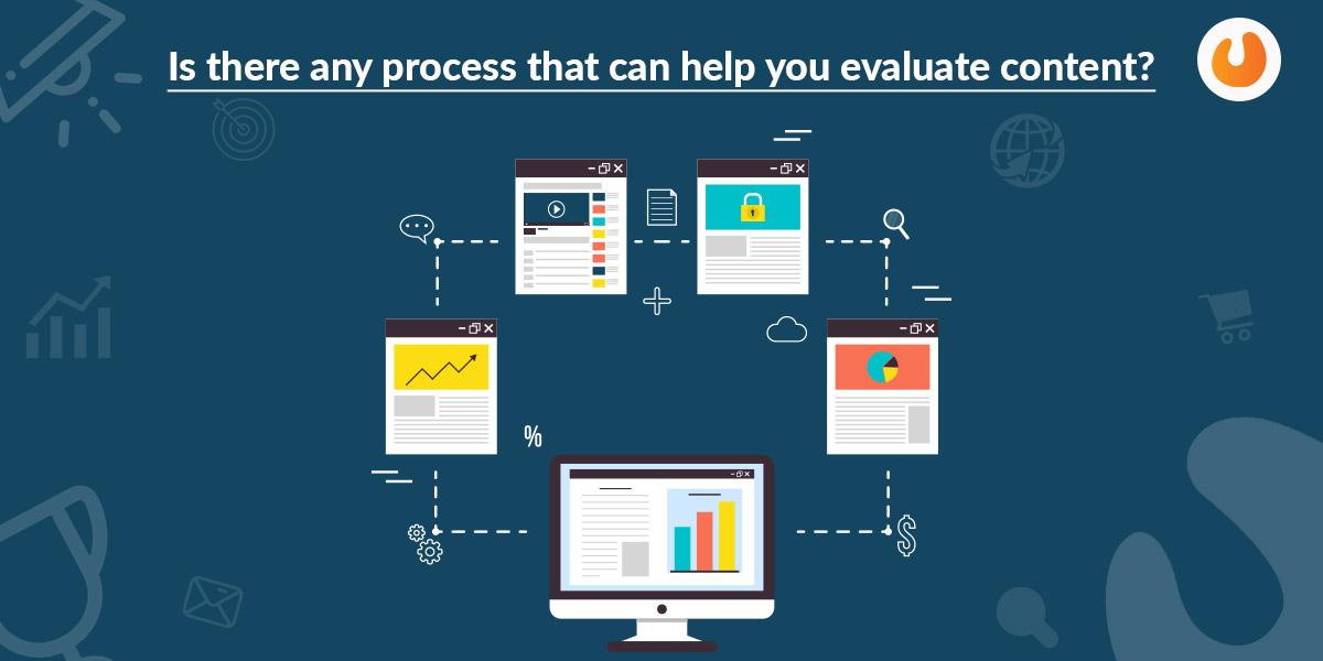 content evaluation
