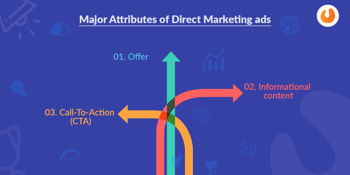 attributes of direct marketing