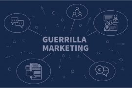 Understanding The Concept of Guerrilla Marketing With Different Ideas