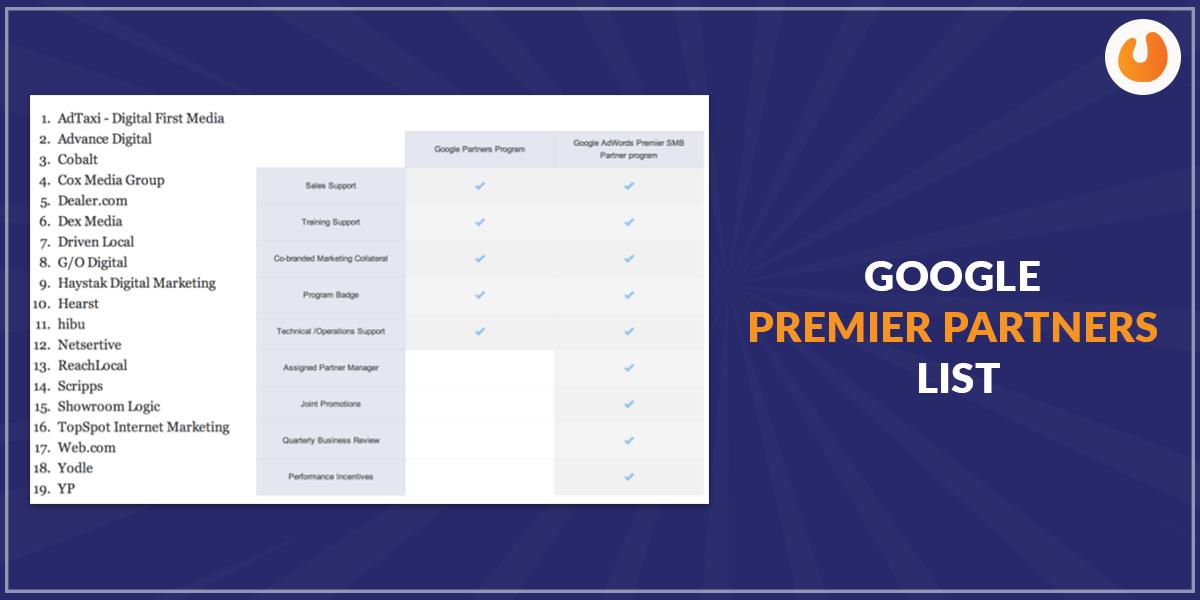 google Premier partner list