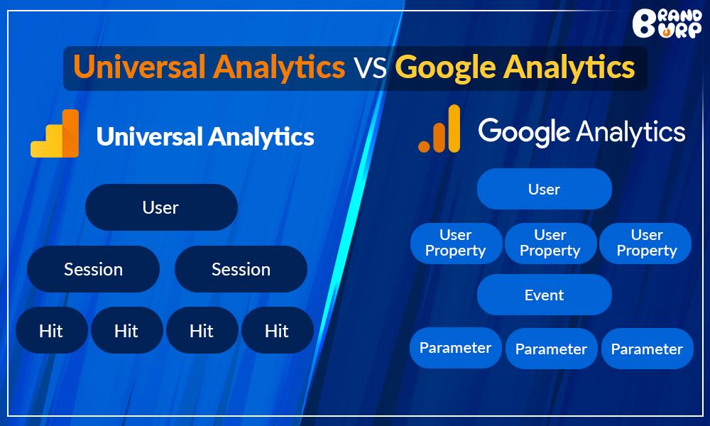 Difference Between Universal Analytics & Google Analytics