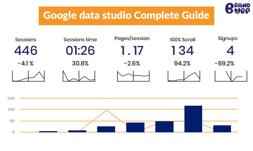 Google data studio Complete Guide